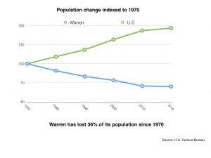 population.001